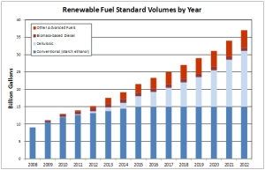 rfs_alternative_fuels_data_center