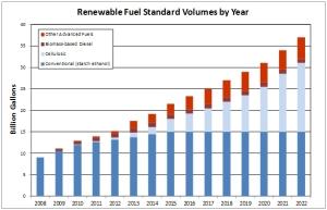 rfs_alternative_fuels_data_center